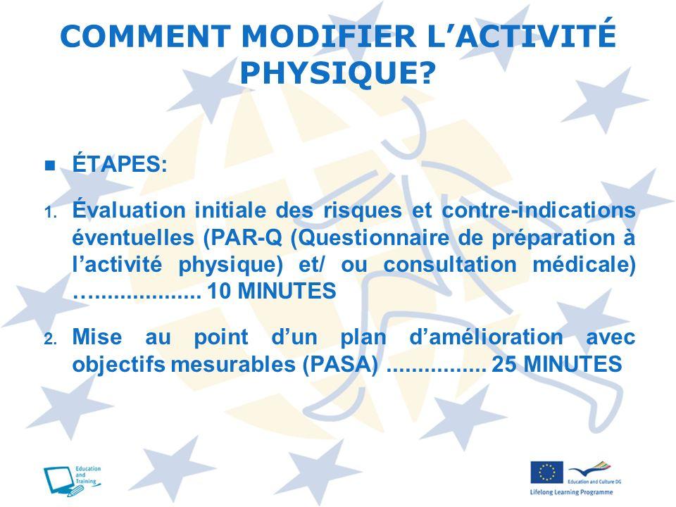 COMMENT MODIFIER L'ACTIVITÉ PHYSIQUE