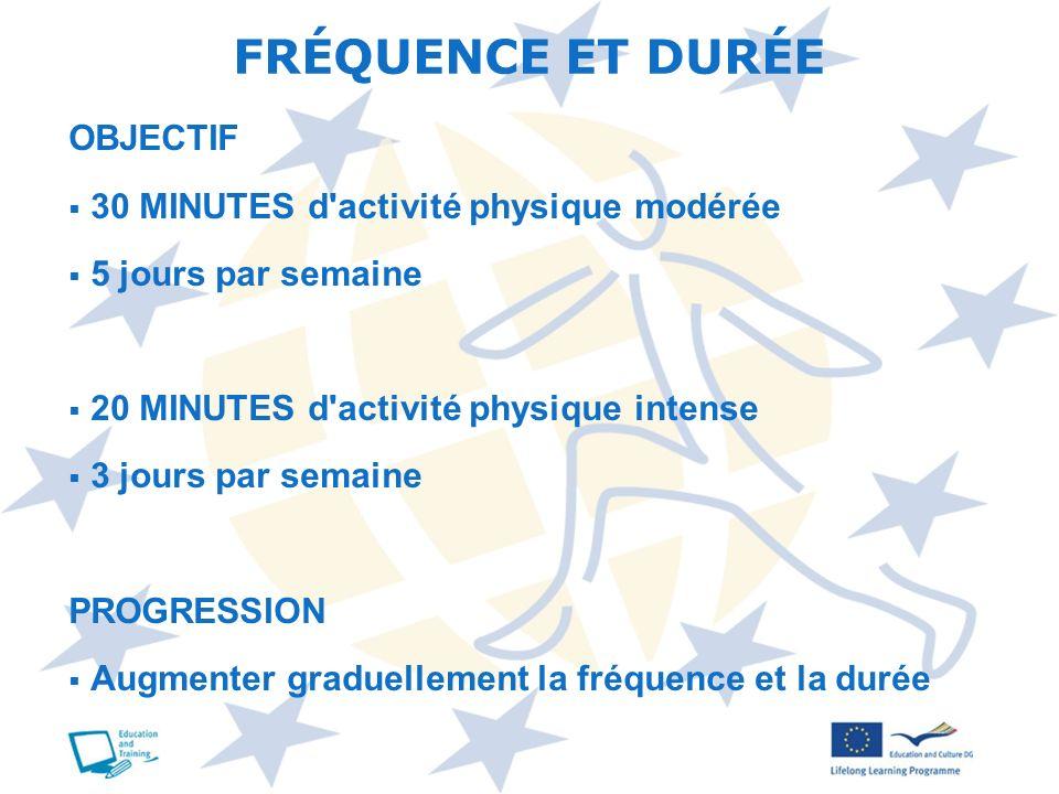 FRÉQUENCE ET DURÉE OBJECTIF 30 MINUTES d activité physique modérée