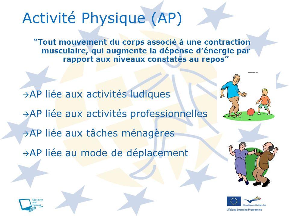 Activité Physique (AP)