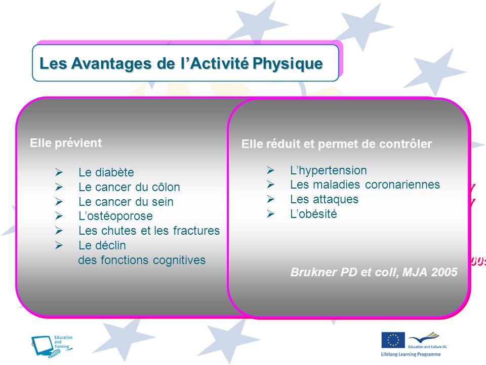 Les Avantages de l'Activité Physique