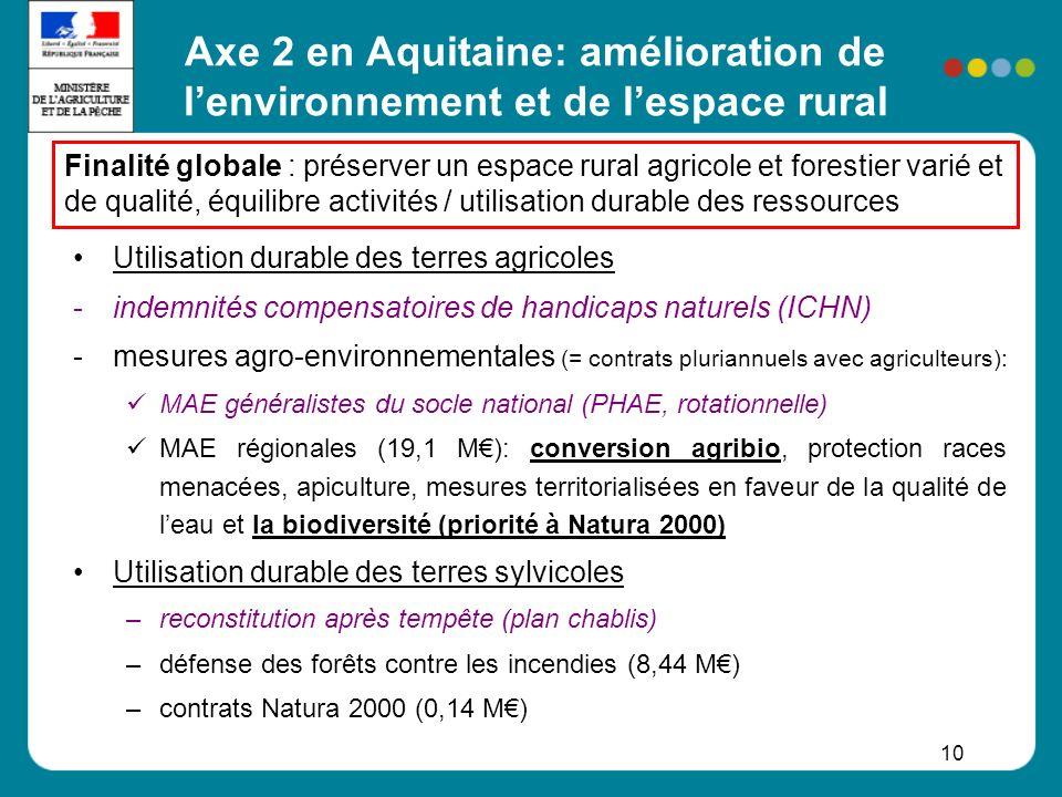 Axe 2 en Aquitaine: amélioration de l'environnement et de l'espace rural