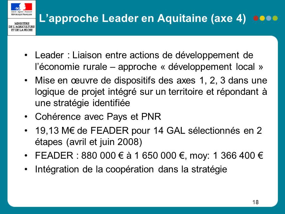 L'approche Leader en Aquitaine (axe 4)
