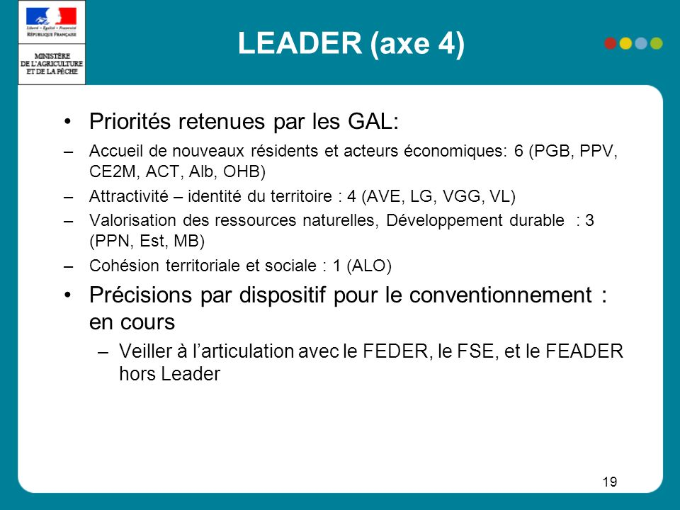 LEADER (axe 4) Priorités retenues par les GAL: