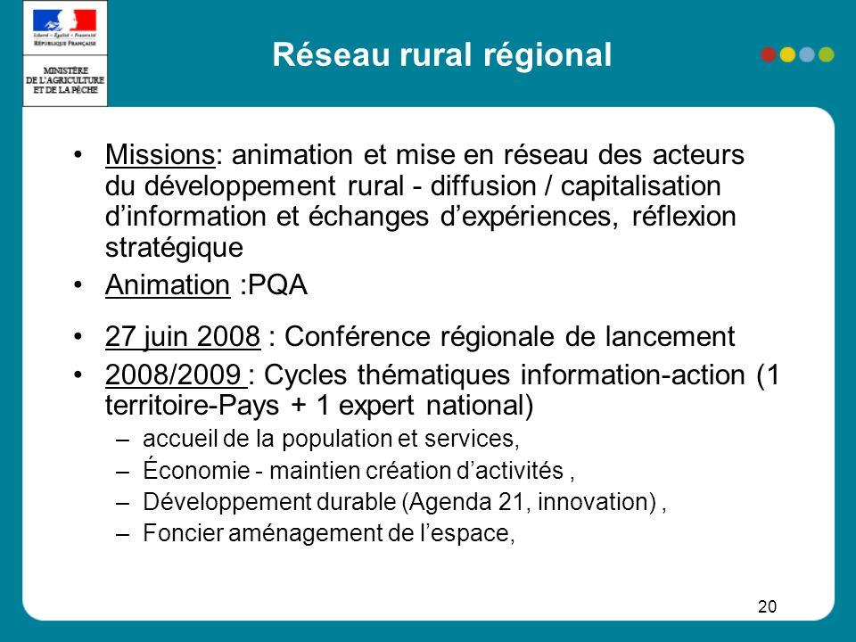 Réseau rural régional
