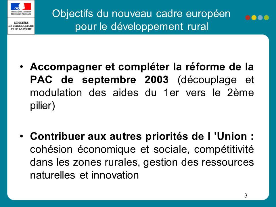 Objectifs du nouveau cadre européen pour le développement rural