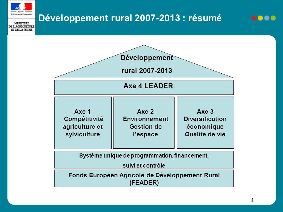 Développement rural 2007-2013 : résumé