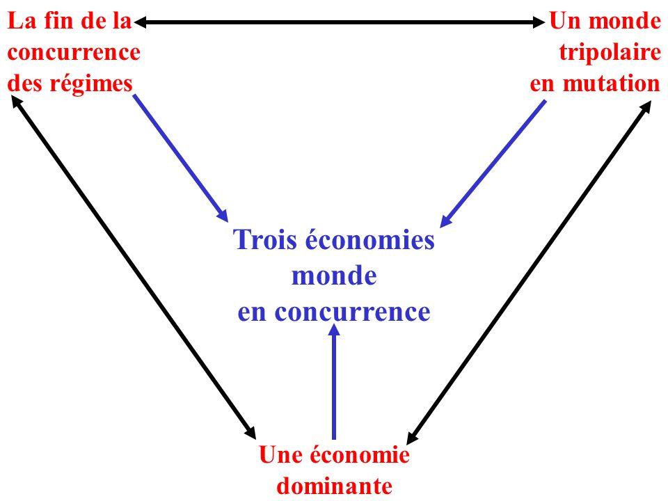 Une économie dominante