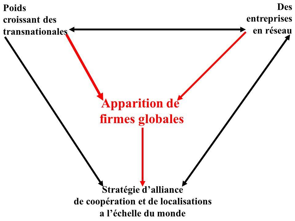 de coopération et de localisations