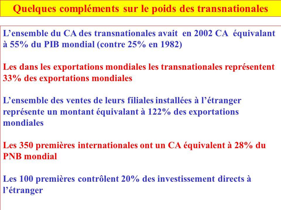 Quelques compléments sur le poids des transnationales