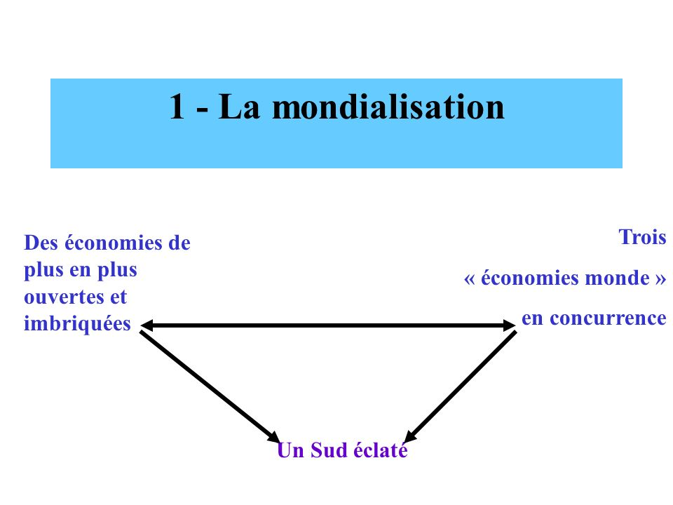1 - La mondialisation Trois