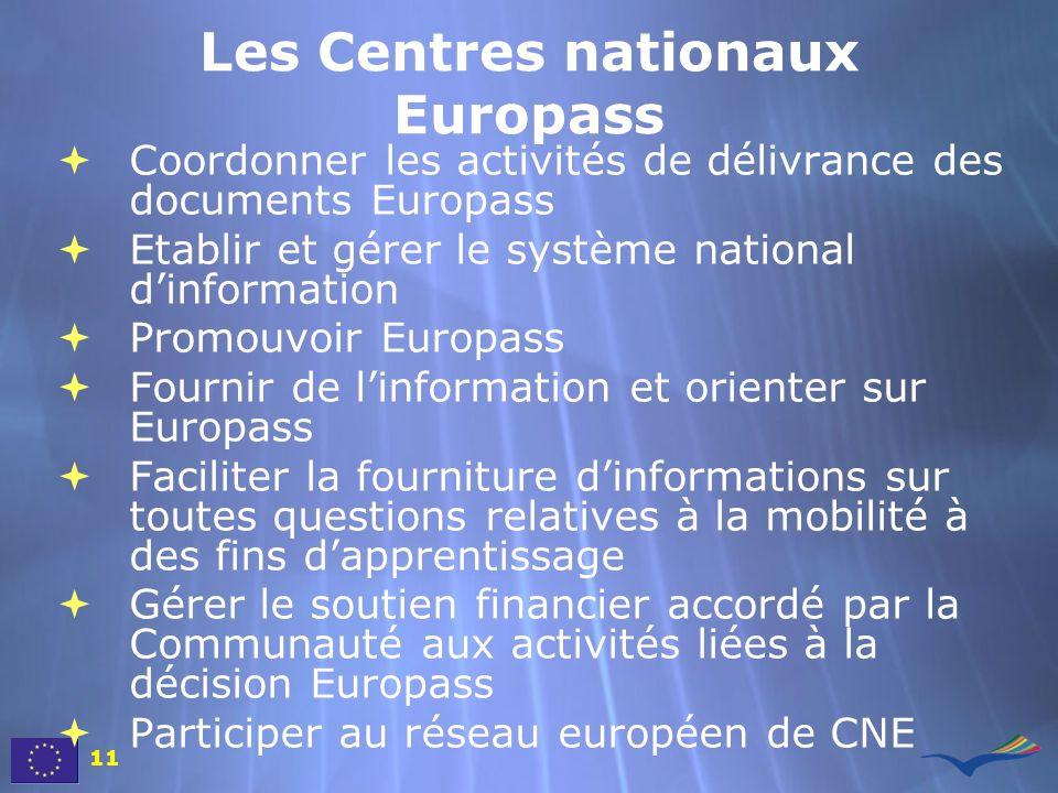 Les Centres nationaux Europass