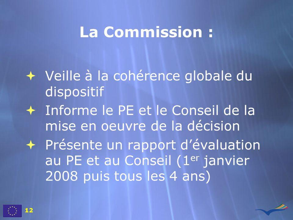 La Commission : Veille à la cohérence globale du dispositif