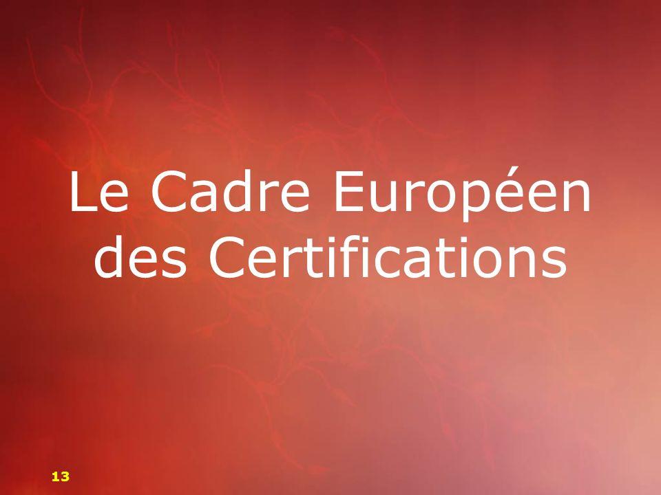 Le Cadre Européen des Certifications