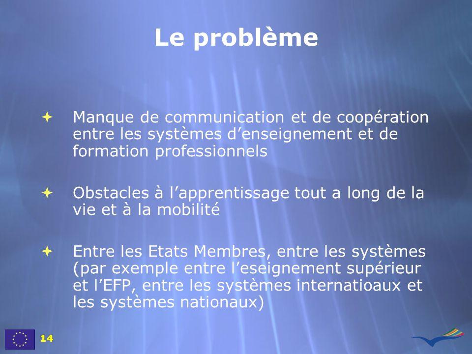 Le problème Manque de communication et de coopération entre les systèmes d'enseignement et de formation professionnels.
