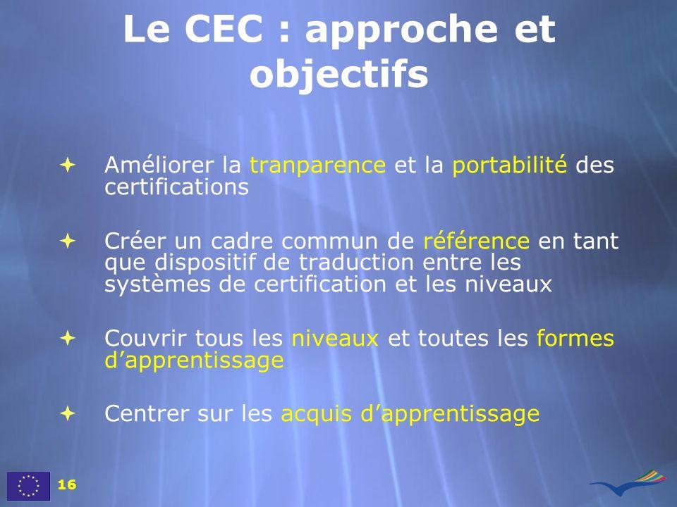 Le CEC : approche et objectifs