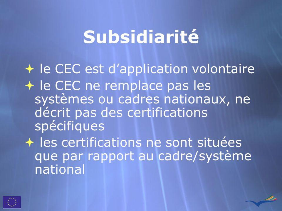 Subsidiarité le CEC est d'application volontaire