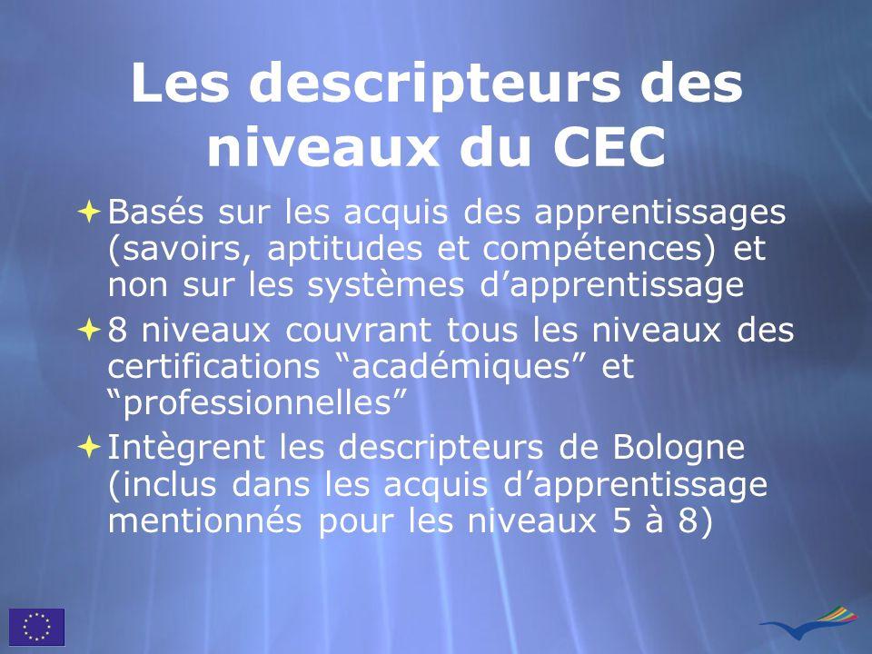Les descripteurs des niveaux du CEC