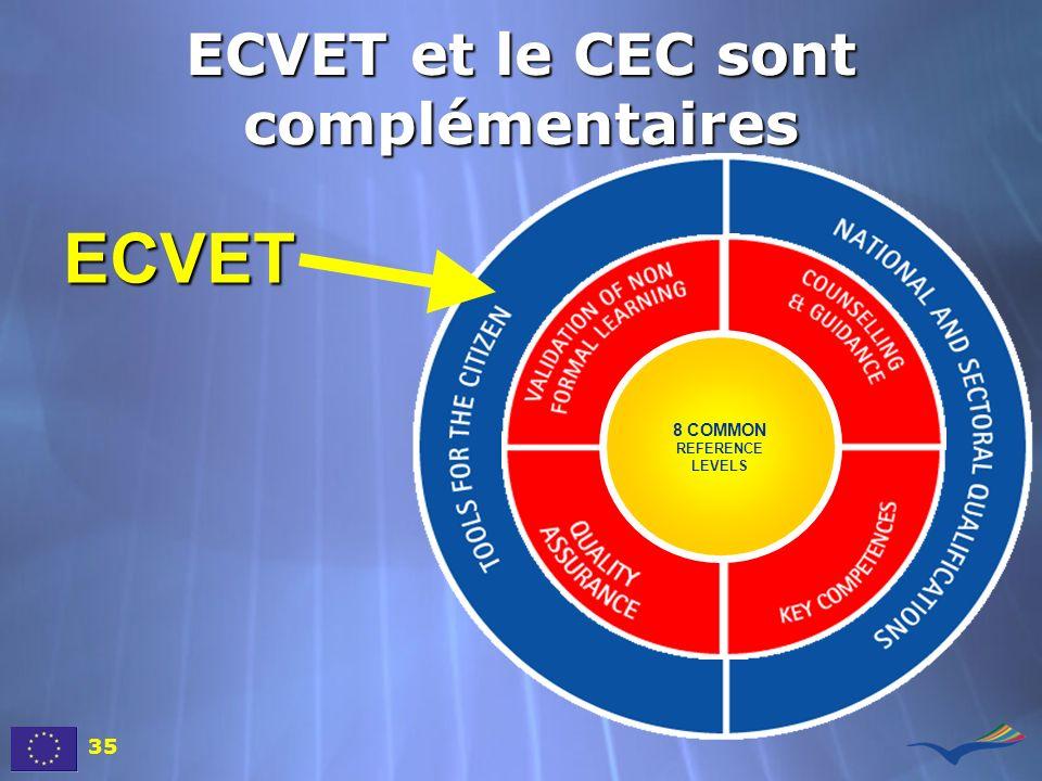 ECVET et le CEC sont complémentaires