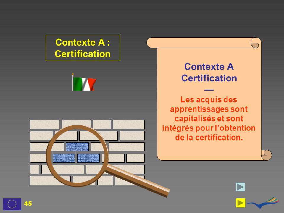 Contexte A : Certification Contexte A Certification