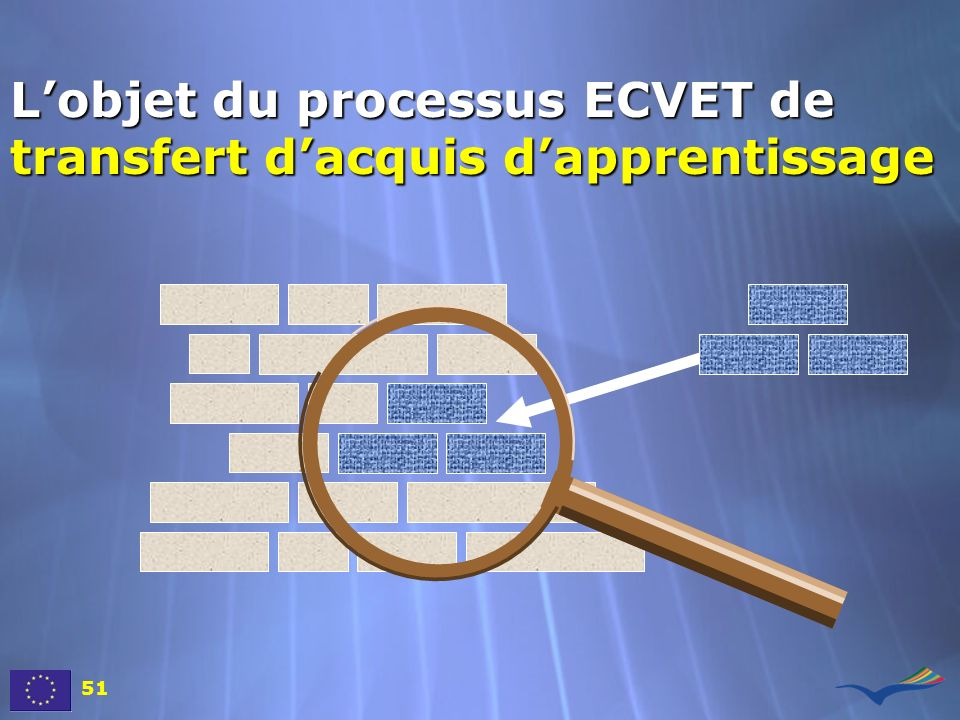 L'objet du processus ECVET de transfert d'acquis d'apprentissage