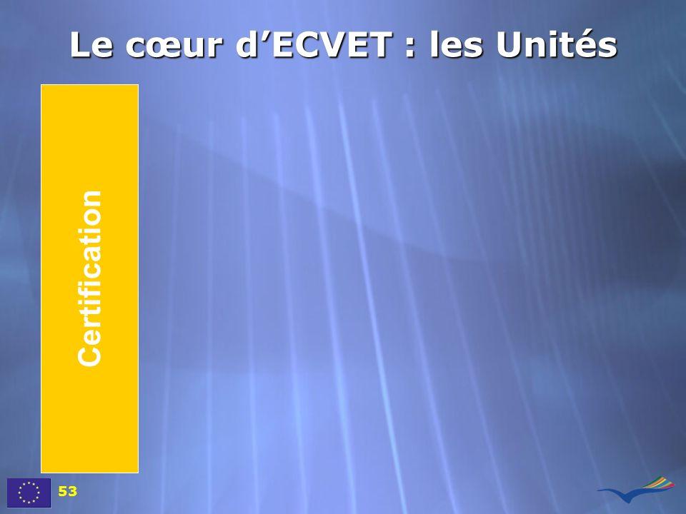 Le cœur d'ECVET : les Unités