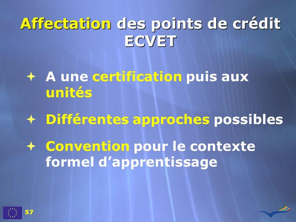 Affectation des points de crédit ECVET