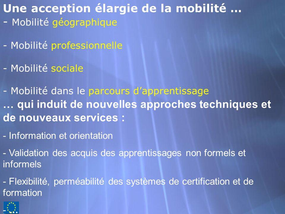 Une acception élargie de la mobilité … - Mobilité géographique - Mobilité professionnelle - Mobilité sociale - Mobilité dans le parcours d'apprentissage