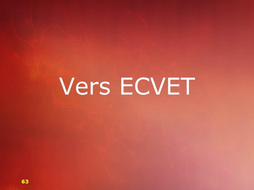 Vers ECVET 63