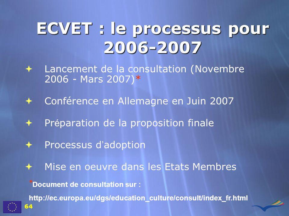 ECVET : le processus pour 2006-2007
