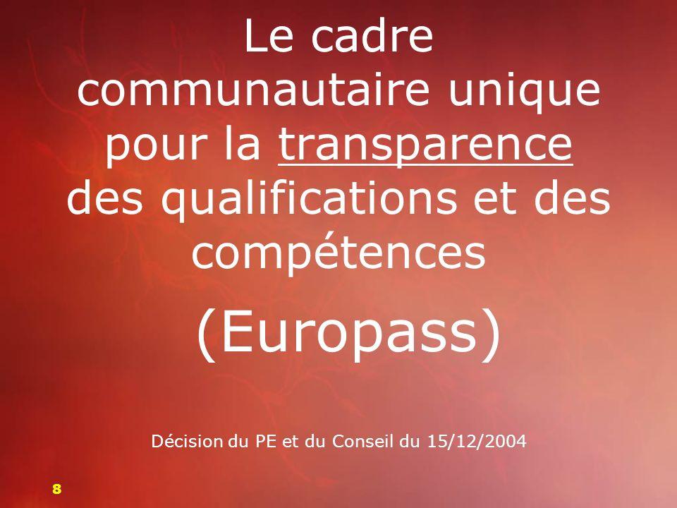 Le cadre communautaire unique pour la transparence des qualifications et des compétences (Europass) Décision du PE et du Conseil du 15/12/2004