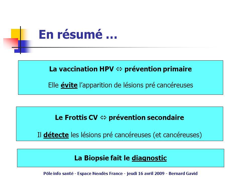 En résumé … le La vaccination HPV  prévention primaire