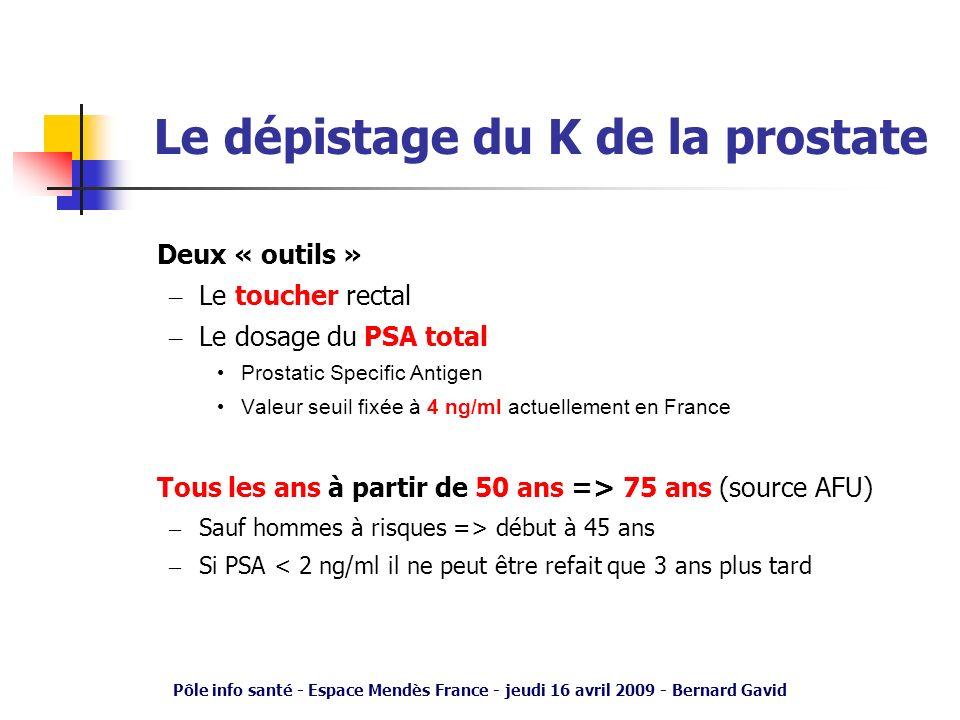 Le dépistage du K de la prostate