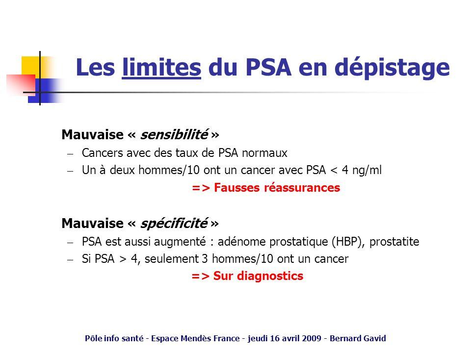 Les limites du PSA en dépistage