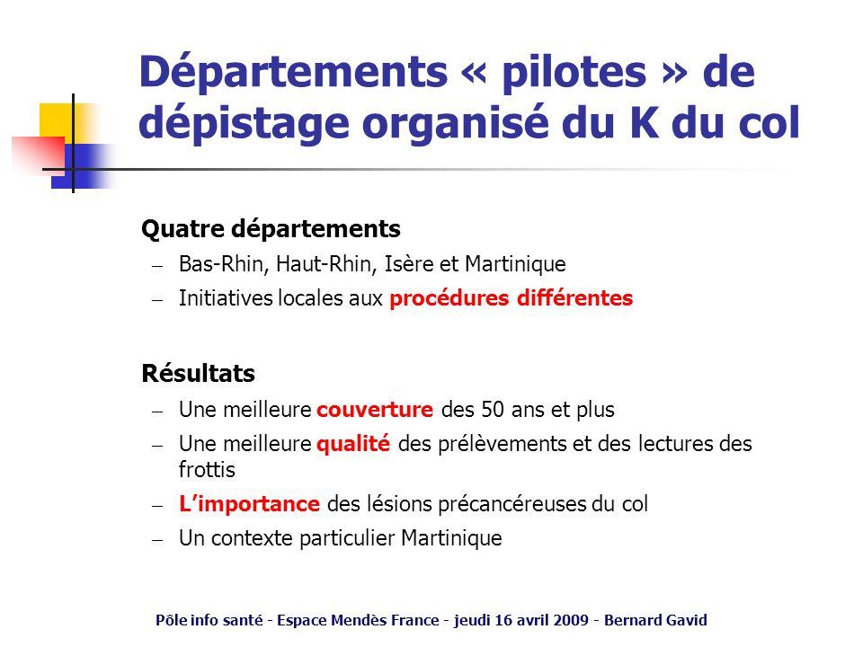 Départements « pilotes » de dépistage organisé du K du col
