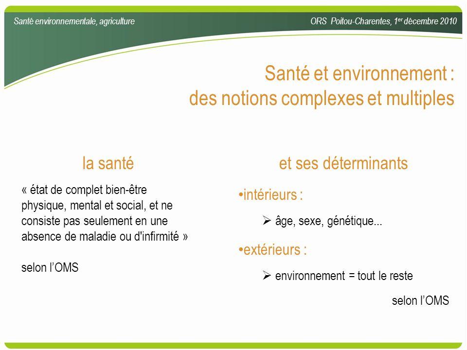 Santé et environnement : des notions complexes et multiples