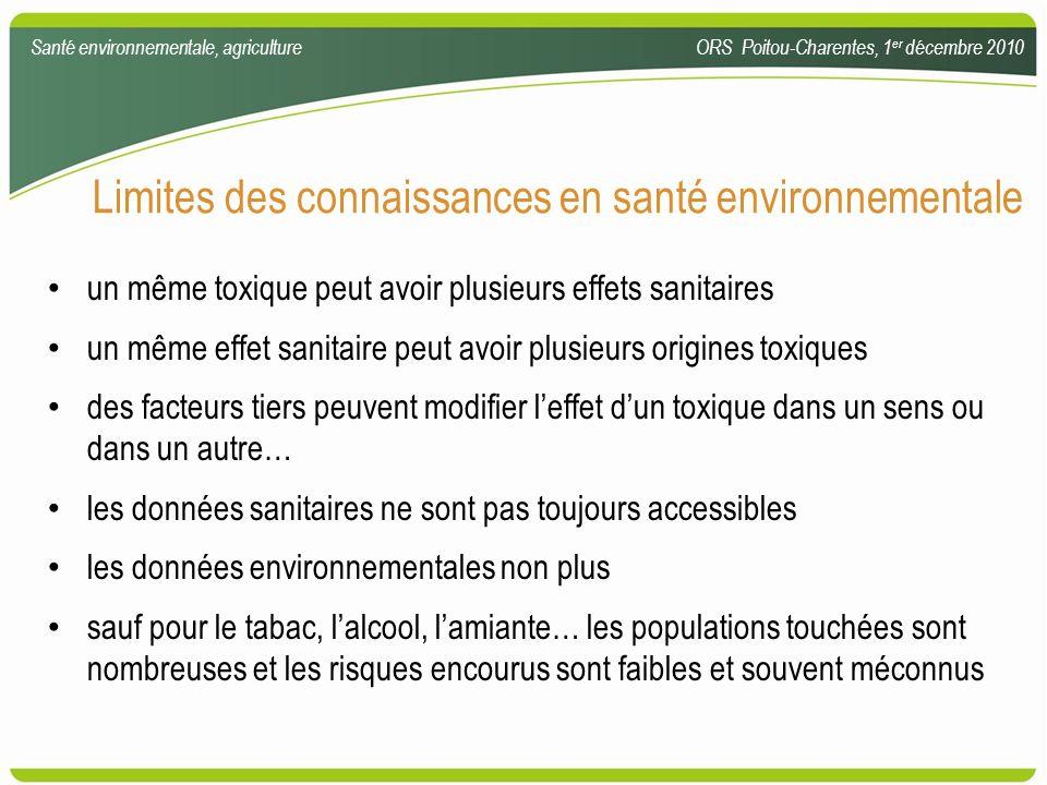 Limites des connaissances en santé environnementale