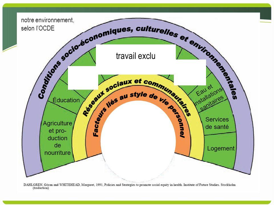 notre environnement, selon l'OCDE