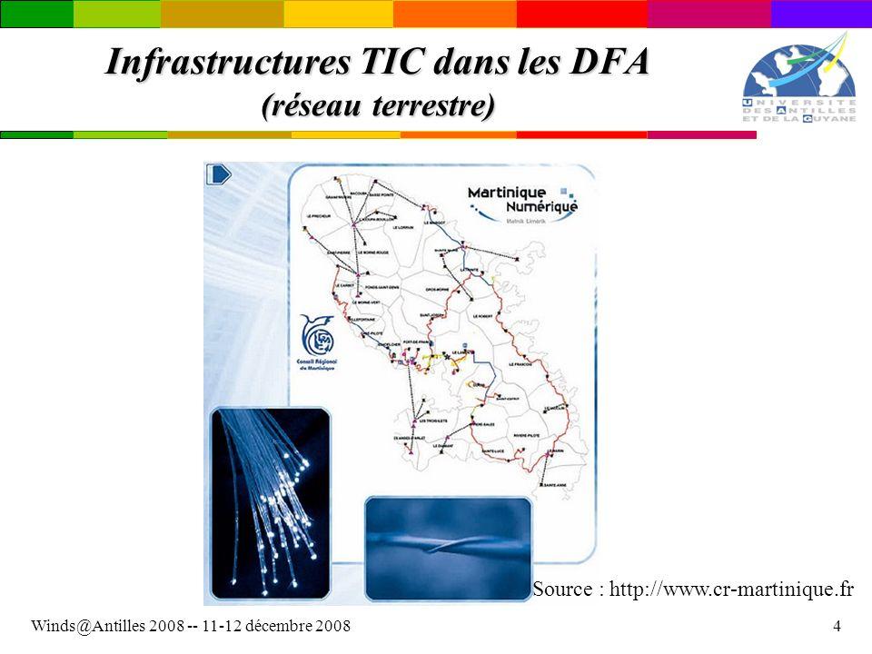 Infrastructures TIC dans les DFA (réseau terrestre)