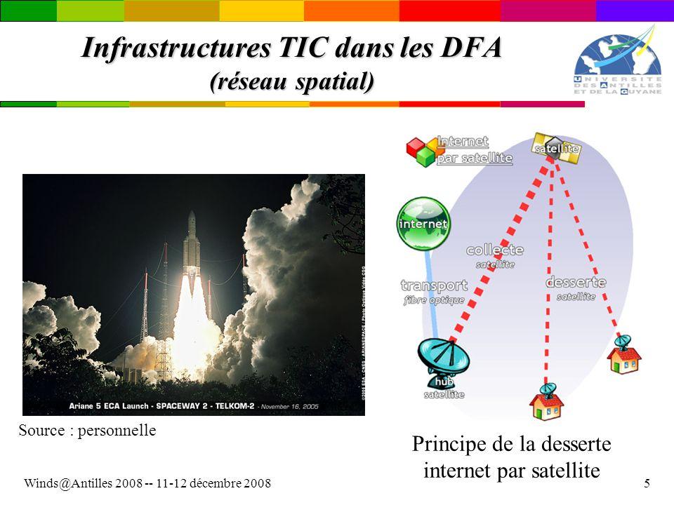 Infrastructures TIC dans les DFA (réseau spatial)
