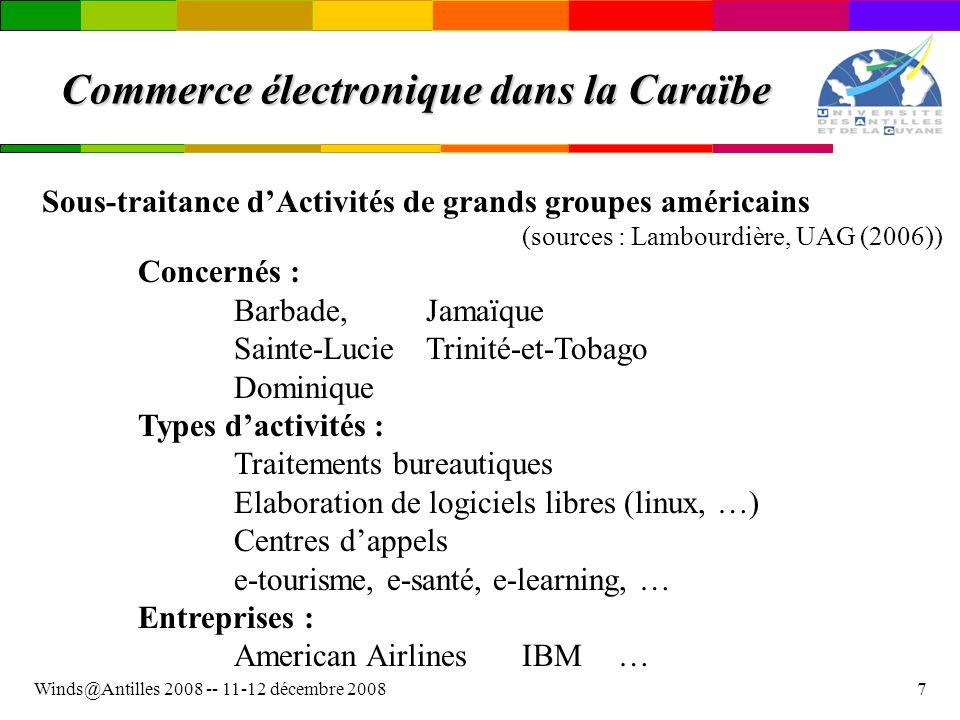 Commerce électronique dans la Caraïbe