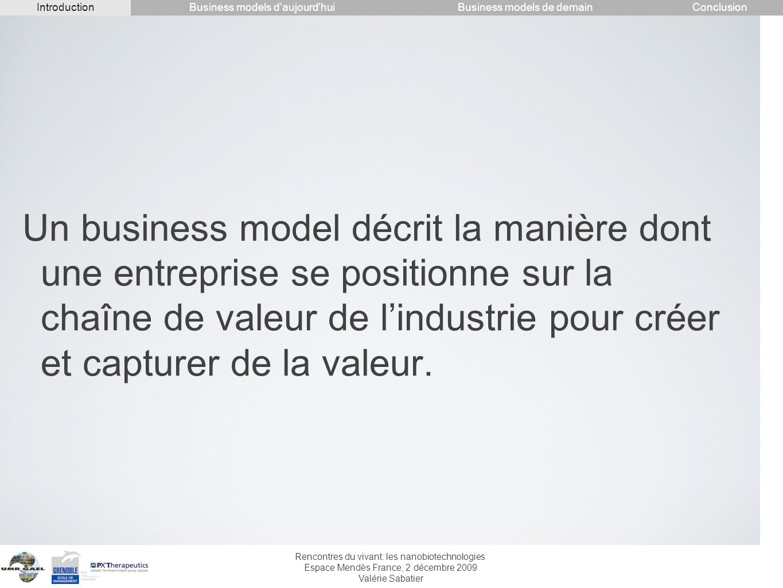 IntroductionConclusion. Business models d'aujourd'hui. Business models de demain.