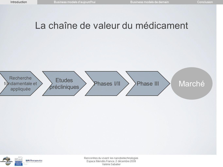 La chaîne de valeur du médicament
