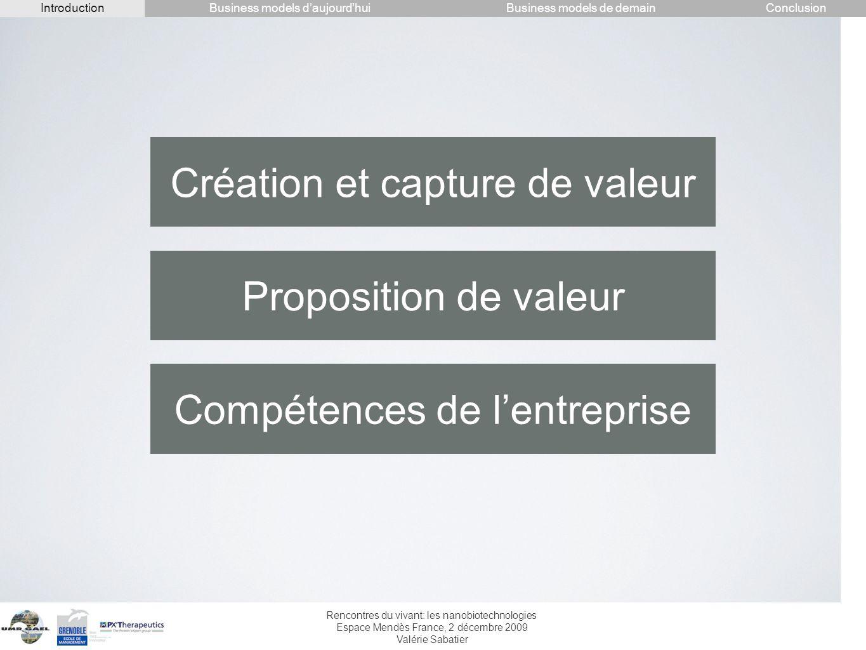 Création et capture de valeur