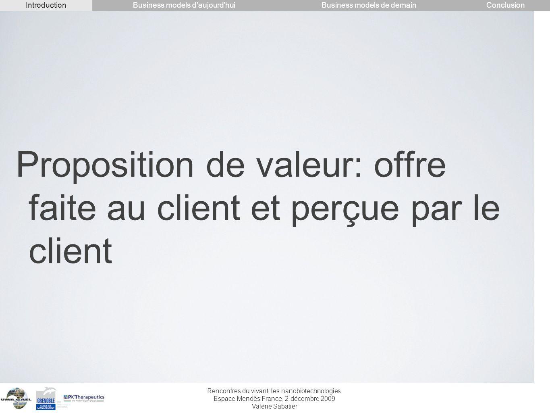 Proposition de valeur: offre faite au client et perçue par le client