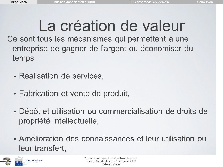 IntroductionConclusion. Business models d'aujourd'hui. Business models de demain. La création de valeur.