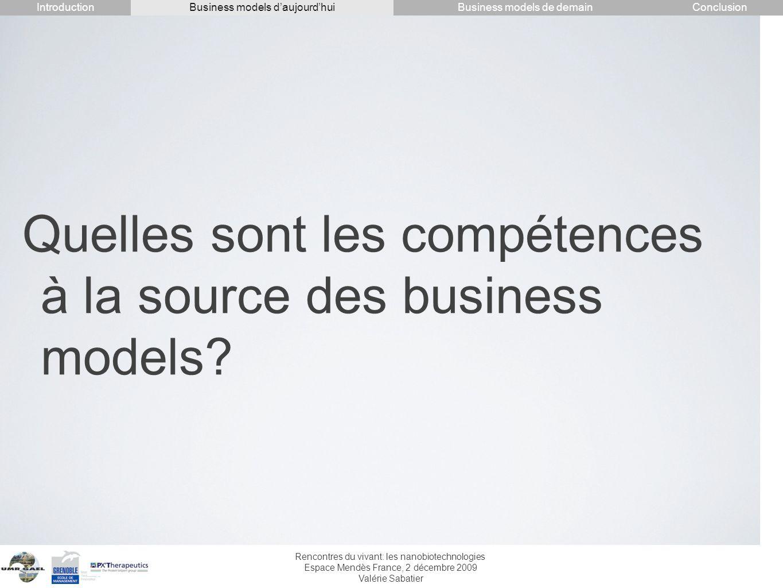 Quelles sont les compétences à la source des business models