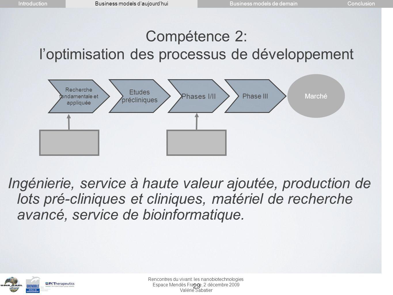 Compétence 2: l'optimisation des processus de développement