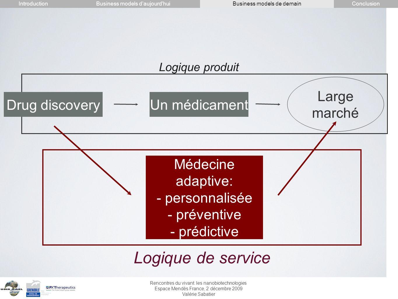 Logique de service Large marché Drug discovery Un médicament