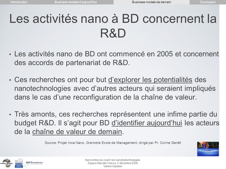 Les activités nano à BD concernent la R&D