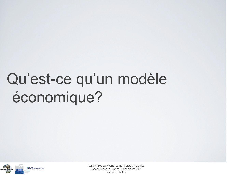 Qu'est-ce qu'un modèle économique